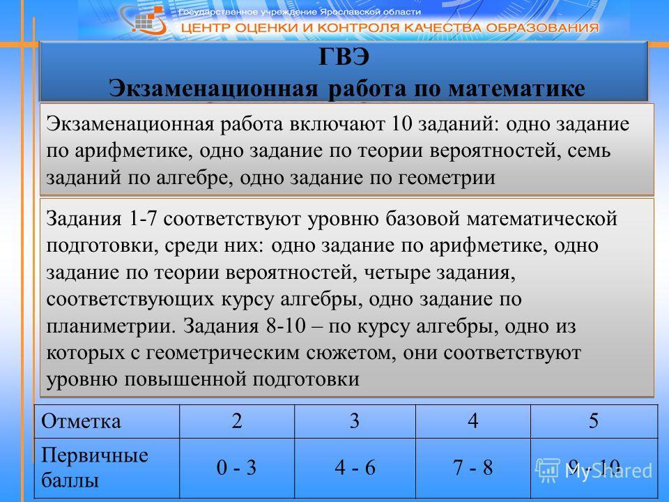 ГВЭ Экзаменационная работа по математике Экзаменационная работа включают 10 заданий: одно задание по арифметике, одно задание по теории вероятностей, семь заданий по алгебре, одно задание по геометрии Задания 1-7 соответствуют уровню базовой математи