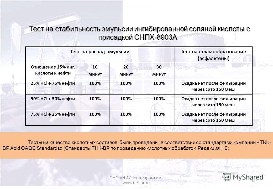 Тест на стабильность эмульсии ингибированной соляной кислоты с присадкой СНПХ-8903А Тест на стабильность эмульсии ингибированной соляной кислоты с присадкой СНПХ-8903А Тест на распад эмульсии Тест на шламообразование (асфальтены) Отношение 15% инг. к