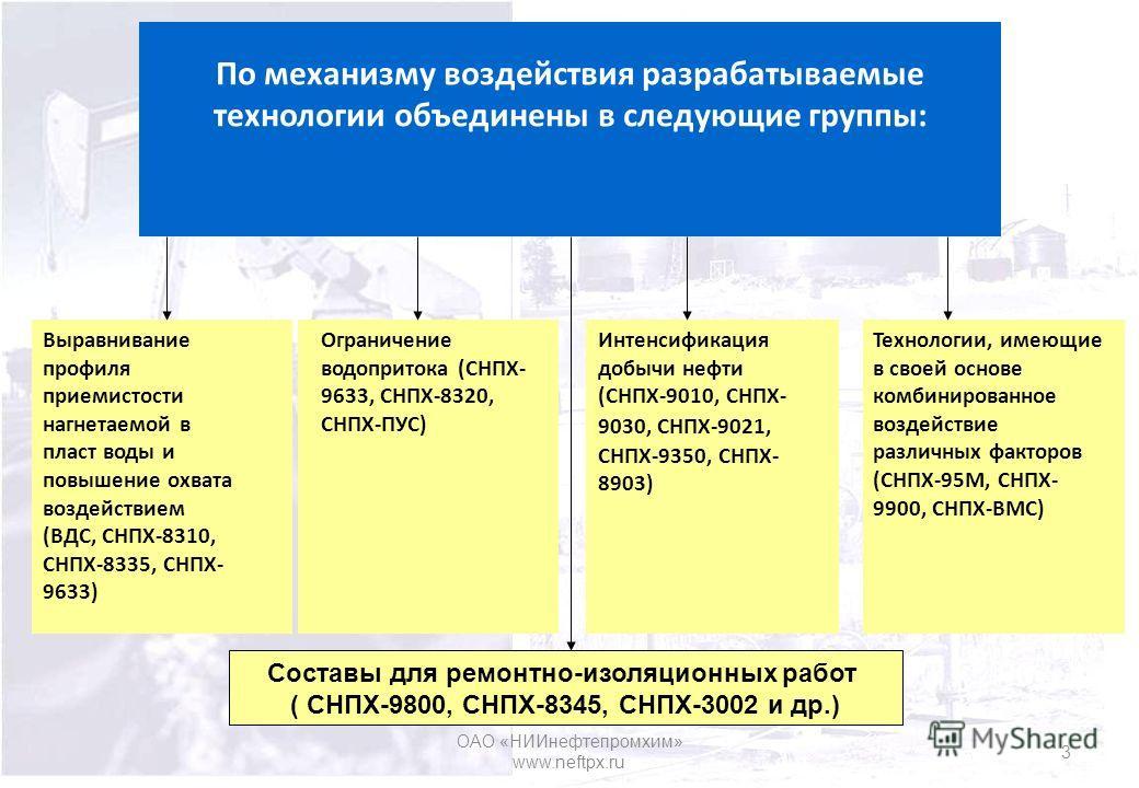По механизму воздействия разрабатываемые технологии объединены в следующие группы: Выравнивание профиля приемистости нагнетаемой в пласт воды и повышение охвата воздействием (ВДС, СНПХ-8310, СНПХ-8335, СНПХ- 9633) Ограничение водопритока (СНПХ- 9633,