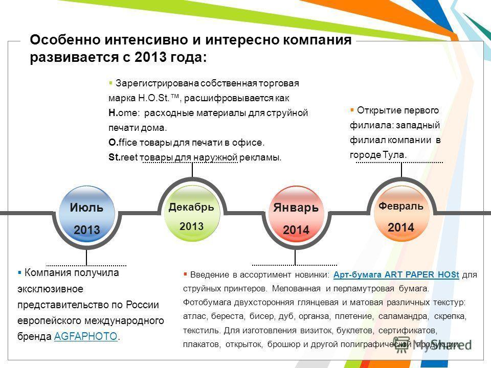 Компания получила эксклюзивное представительство по России европейского международного бренда AGFAPHOTO.AGFAPHOTO Июль 2013 Декабрь 2013 Январь 2014 Февраль 2014 Открытие первого филиала: западный филиал компании в городе Тула. Зарегистрирована собст