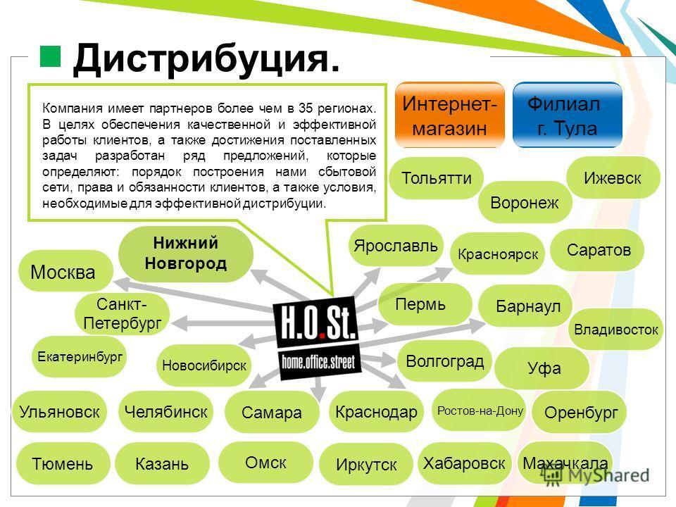 Дистрибуция. Нижний Новгород Тольятти Москва Омск Компания имеет партнеров более чем в 35 регионах. В целях обеспечения качественной и эффективной работы клиентов, а также достижения поставленных задач разработан ряд предложений, которые определяют: