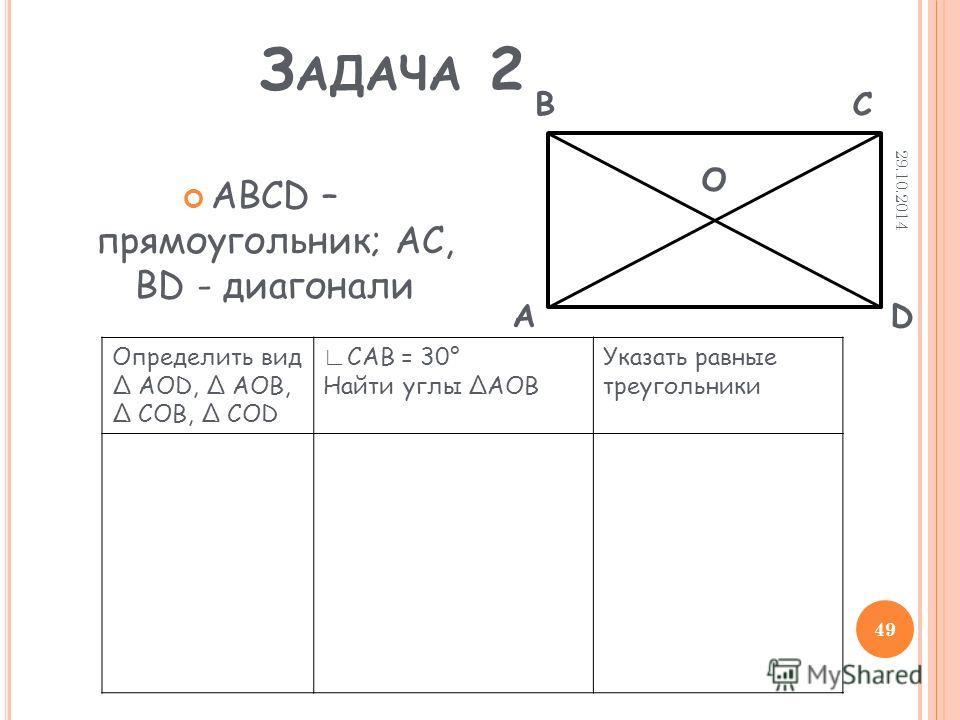 З АДАЧА 2 АВСD – прямоугольник; АС, ВD - диагонали Определить вид АОD, АОВ, СОВ, СОD САВ = 30° Найти углы АОВ Указать равные треугольники AD CB О 29.10.2014 49