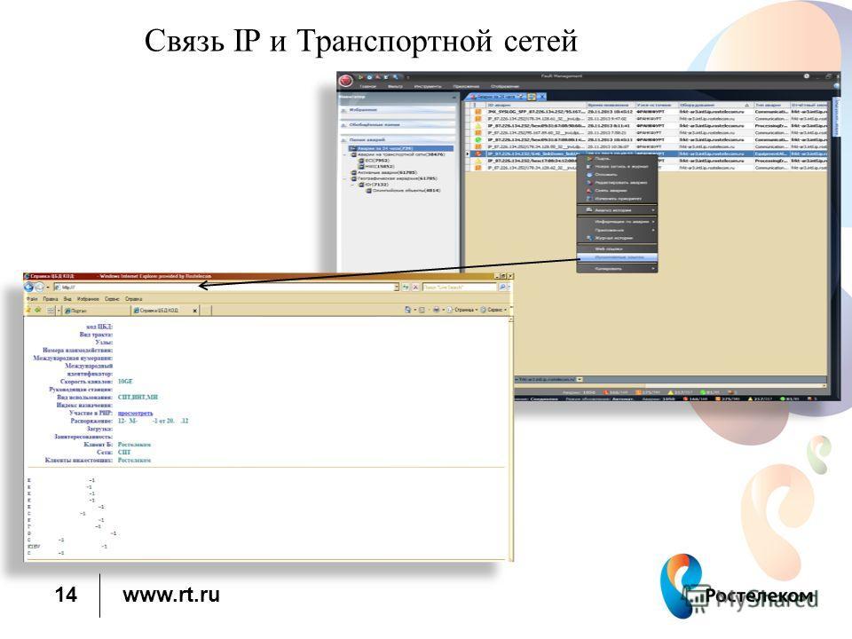 www.rt.ru Связь IP и Транспортной сетей 14