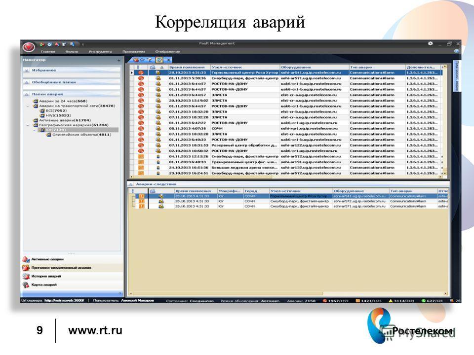 www.rt.ru Корреляция аварий 9