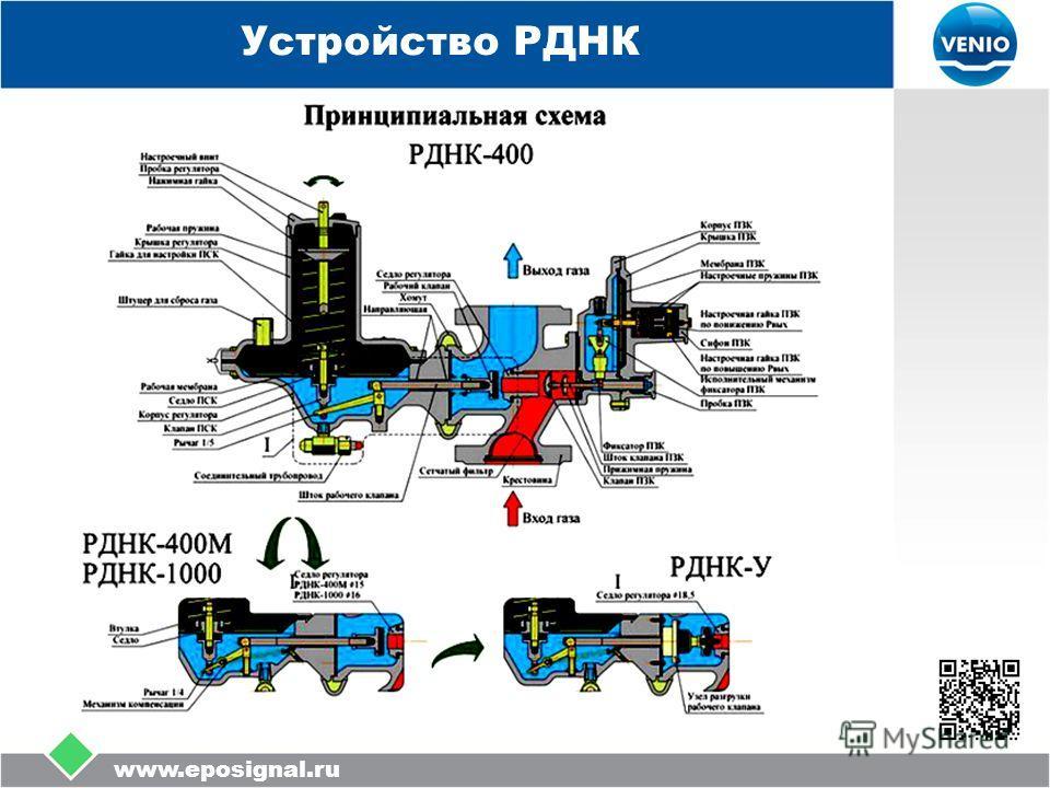 Устройство РДНК www.eposignal.ru