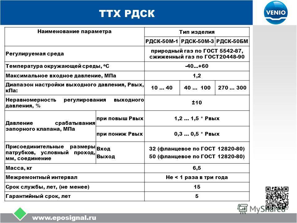 ТТХ РДСК Наименование параметра Тип изделия РДСК-50М-1РДСК-50М-3РДСК-50БМ Регулируемая среда природный газ по ГОСТ 5542-87, сжиженный газ по ГОСТ20448-90 Температура окружающей среды, о С-40...+60 Максимальное вкодное давление, МПа 1,2 Диапазон настр
