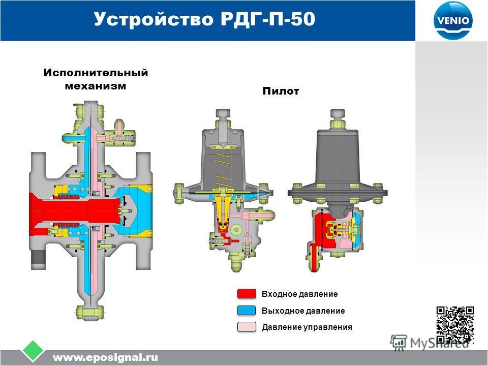 www.eposignal.ru Устройство РДГ-П-50 Входное давление Выходное давление Давление управления Исполнительный механизм Пилот