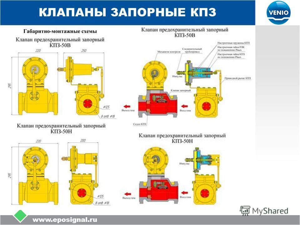 www.eposignal.ru КЛАПАНЫ ЗАПОРНЫЕ КПЗ