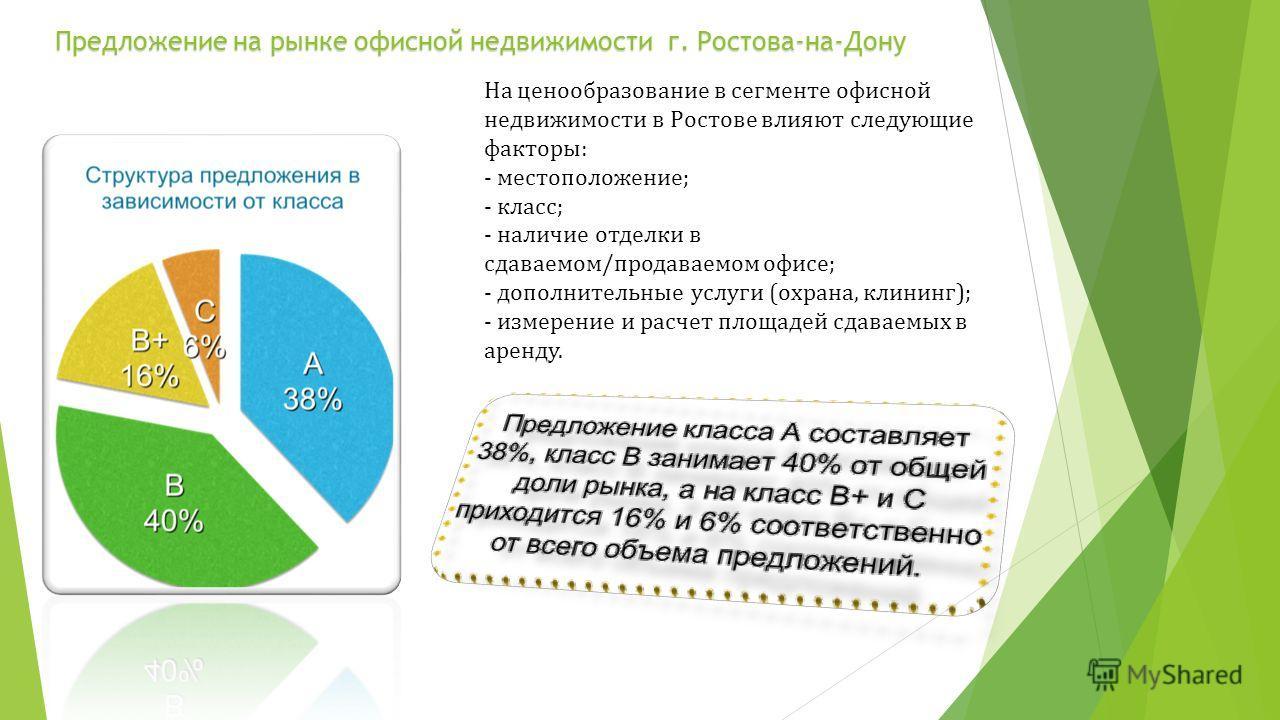 На ценообразование в сегменте офисной недвижимости в Ростове влияют следующие факторы: - местоположение; - класс; - наличие отделки в сдаваемом/продаваемом офисе; - дополнительные услуги (охрана, клининг); - измерение и расчет площадей сдаваемых в ар