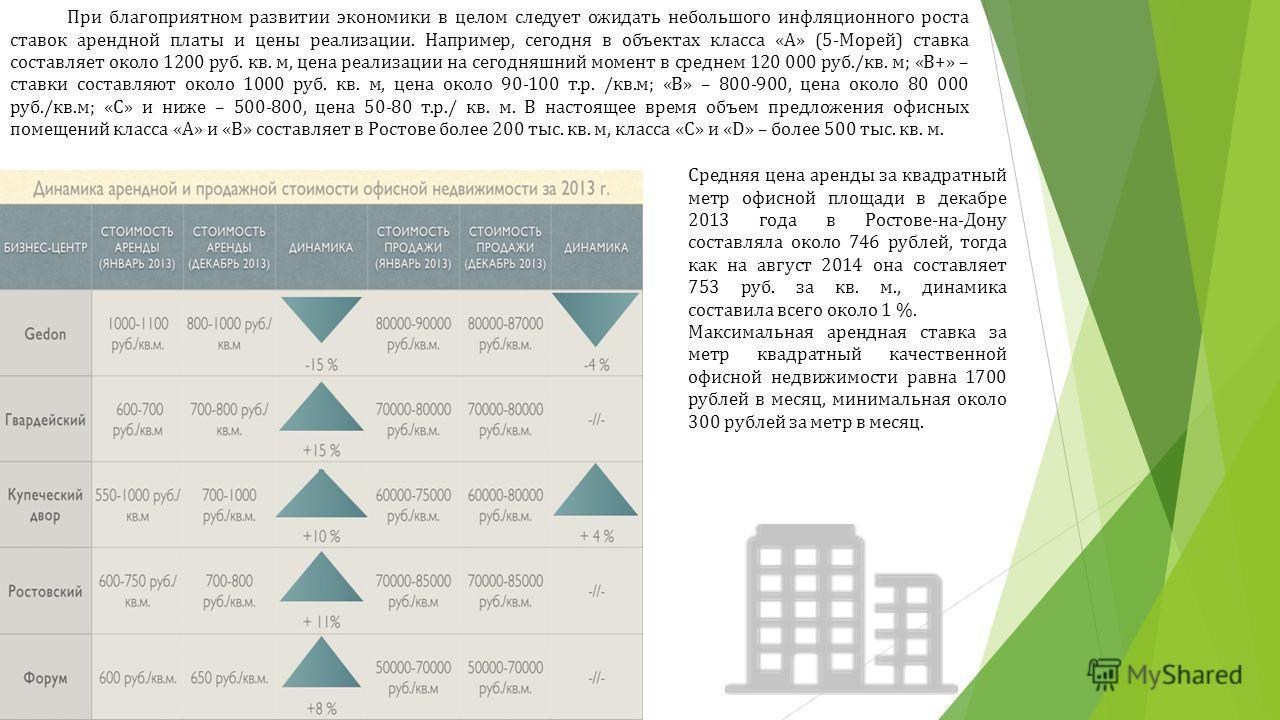 При благоприятном развитии экономики в целом следует ожидать небольшого инфляционного роста ставок арендной платы и цены реализации. Например, сегодня в объектах класса «А» (5-Морей) ставка составляет около 1200 руб. кв. м, цена реализации на сегодня