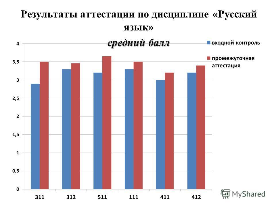 Результаты аттестации по дисциплине «Русский язык» средний балл