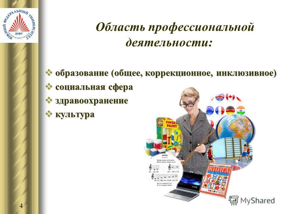 Область профессиональной деятельности: образование (общее, коррекционное, инклюзивное) образование (общее, коррекционное, инклюзивное) социальная сфера социальная сфера здравоохранение здравоохранение культура культура 4