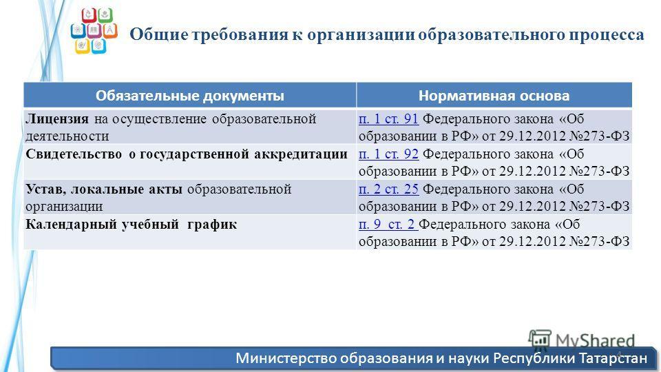 Министерство образования и науки Республики Татарстан 4 Общие требования к организации образовательного процесса Обязательные документы Нормативная основа Лицензия на осуществление образовательной деятельности п. 1 ст. 91 п. 1 ст. 91 Федерального зак