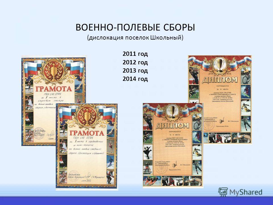 ВОЕННО-ПОЛЕВЫЕ СБОРЫ (дислокация поселок Школьный) 2011 год 2012 год 2013 год 2014 год