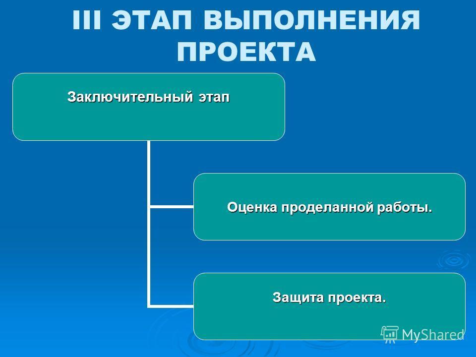 III ЭТАП ВЫПОЛНЕНИЯ ПРОЕКТА Заключительный этап Оценка проделанной работы. Защита проекта.