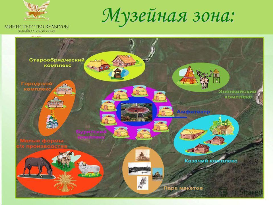 Музейная зона:
