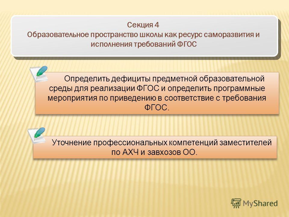Секция 4 Образовательное пространство школы как ресурс саморазвития и исполнения требований ФГОС Определить дефициты предметной образовательной среды для реализации ФГОС и определить программные мероприятия по приведению в соответствие с требования Ф