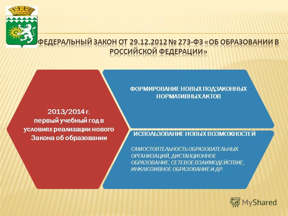 2013/2014 г. первый учебный год в условиях реализации нового Закона об образовании ФОРМИРОВАНИЕ НОВЫХ ПОДЗАКОННЫХ НОРМАТИВНЫХ АКТОВ ИСПОЛЬЗОВАНИЕ НОВЫХ ВОЗМОЖНОСТЕЙ САМОСТОЯТЕЛЬНОСТЬ ОБРАЗОВАТЕЛЬНЫХ ОРГАНИЗАЦИЙ, ДИСТАНЦИОННОЕ ОБРАЗОВАНИЕ, СЕТЕВОЕ ВЗА