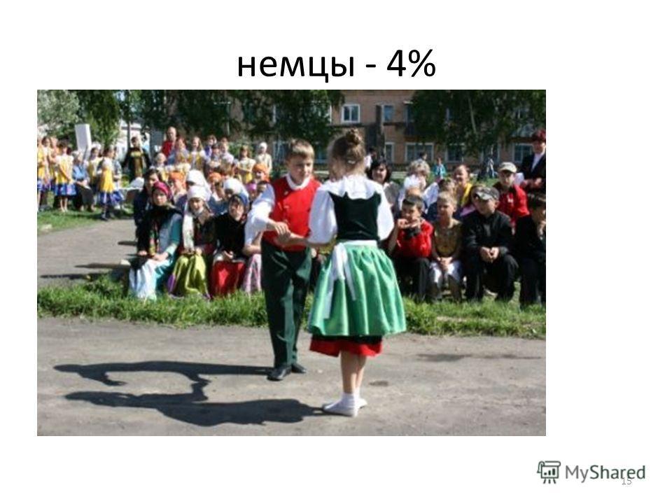 немцы - 4% 15