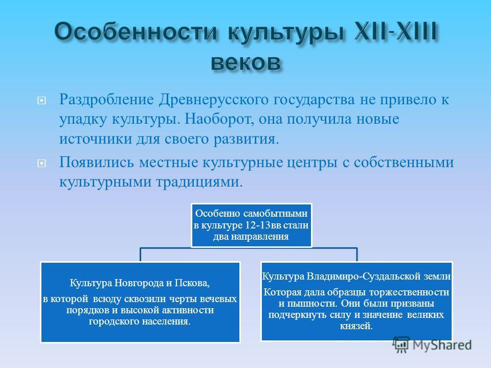 Раздробление Древнерусского государства не привело к упадку культуры. Наоборот, она получила новые источники для своего развития. Появились местные культурные центры с собственными культурными традициями. Особенно самобытными в культуре 12-13 вв стал