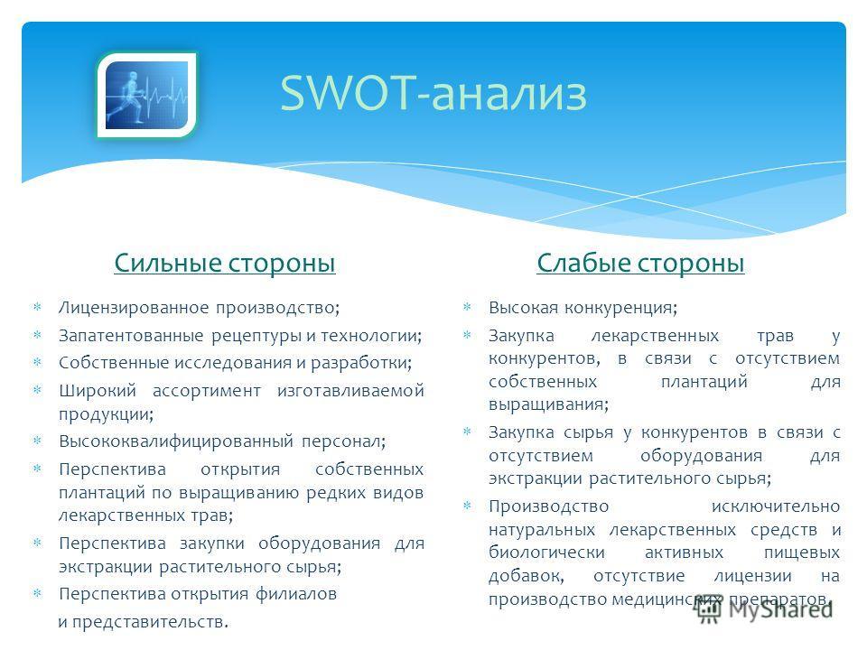 SWOT-анализ Сильные стороны Лицензированное производство; Запатентованные рецептуры и технологии; Собственные исследования и разработки; Широкий ассортимент изготавливаемой продукции; Высококвалифицированный персонал; Перспектива открытия собственных