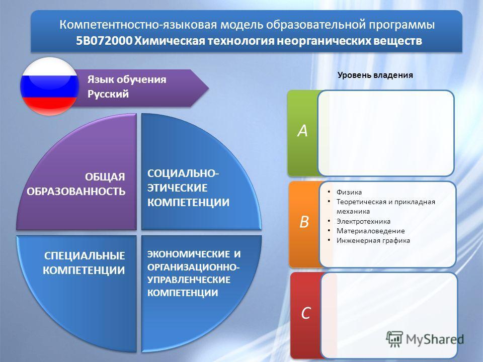 ОБЩАЯ ОБРАЗОВАННОСТЬ СОЦИАЛЬНО- ЭТИЧЕСКИЕ КОМПЕТЕНЦИИ ЭКОНОМИЧЕСКИЕ И ОРГАНИЗАЦИОННО- УПРАВЛЕНЧЕСКИЕ КОМПЕТЕНЦИИ СПЕЦИАЛЬНЫЕ КОМПЕТЕНЦИИ АC Язык обучения Русский B Физика Теоретическая и прикладная механика Электротехника Материаловедение Инженерная