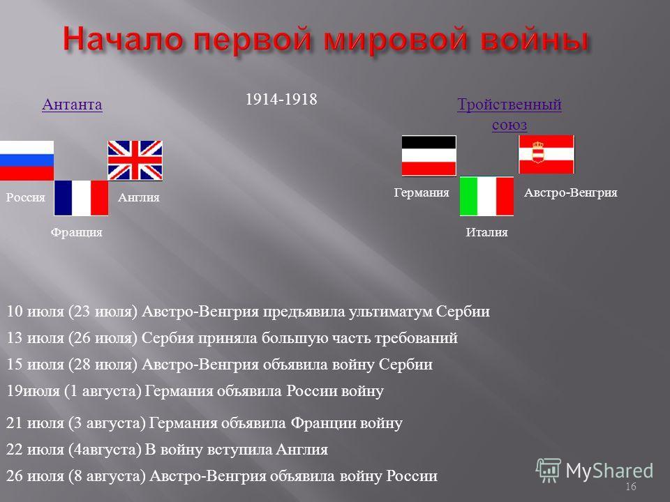 Антанта Тройственный союз 10 июля (23 июля ) Австро - Венгрия предъявила ультиматум Сербии 1914-1918 Франция Россия Англия Германия Италия Австро - Венгрия 13 июля (26 июля ) Сербия приняла большую часть требований 15 июля (28 июля ) Австро - Венгрия