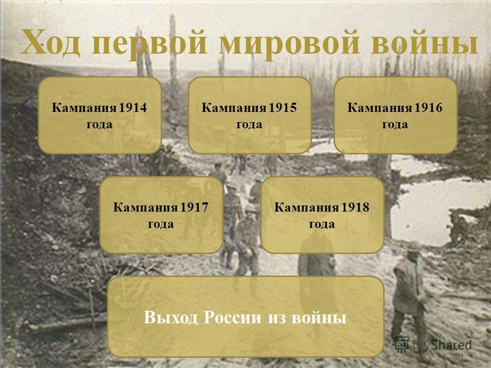 Ход первой мировой войны Кампания 1914 года Кампания 1915 года Кампания 1916 года Кампания 1918 года Кампания 1917 года Выход России из войны 18