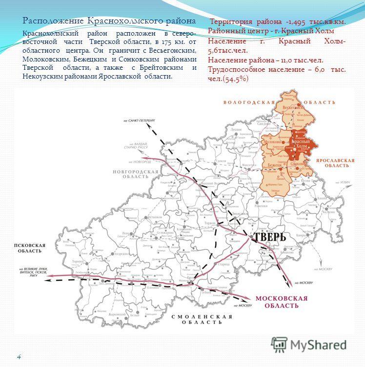 Территория района -1,495 тыс.кв.км. Районный центр - г. Красный Холм Население г. Красный Холм- 5,6 тыс.чел. Население района – 11,0 тыс.чел. Трудоспособное население – 6,0 тыс. чел.(54,5%) Краснохолмский район расположен в северо- восточной части Тв