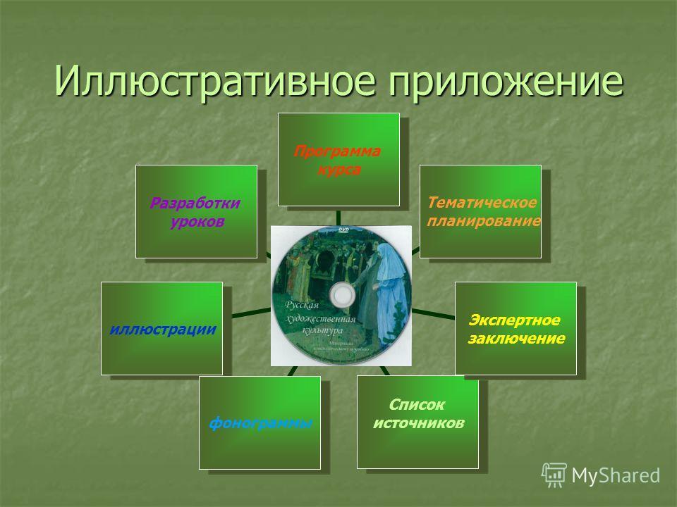 Иллюстративное приложение Программа курса Тематическое планирование Экспертное заключение Список источниковфонограммыиллюстрации Разработки уроков