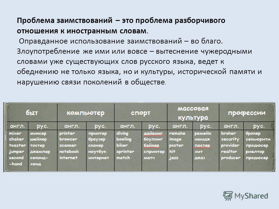 Проблема заимствований – это проблема разборчивого отношения к иностранным словам. Оправданное использование заимствований – во благо. Злоупотребление же ими или вовсе – вытеснение чужеродными словами уже существующих слов русского языка, ведет к обе