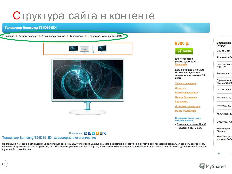 12 Структура сайта в контенте