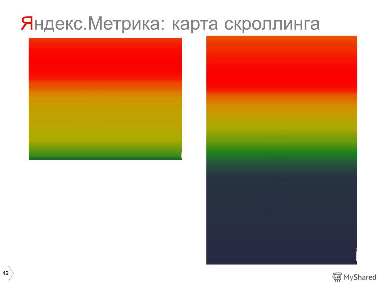 42 Яндекс.Метрика: карта скроллинга