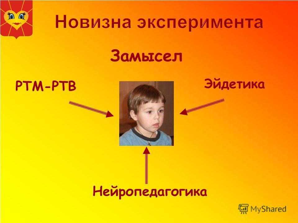 РТМ-РТВ Эйдетика Нейропедагогика Замысел