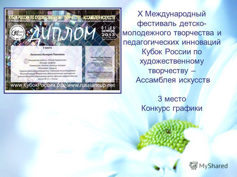X Международный фестиваль детско- молодежного творчества и педагогических инноваций Кубок России по художественному творчеству – Ассамблея искусств 3 место Конкурс графики