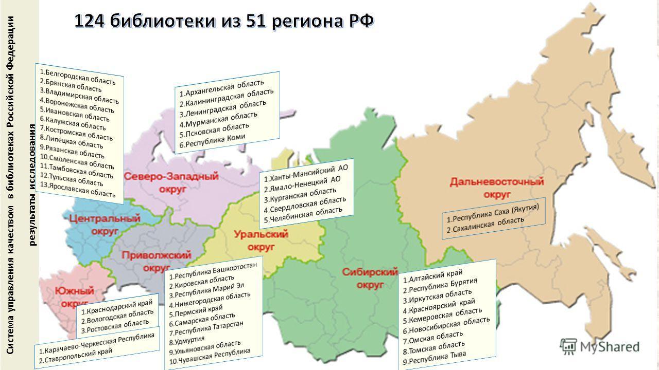 Система управления качеством в библиотеках Российской Федерации результаты исследования