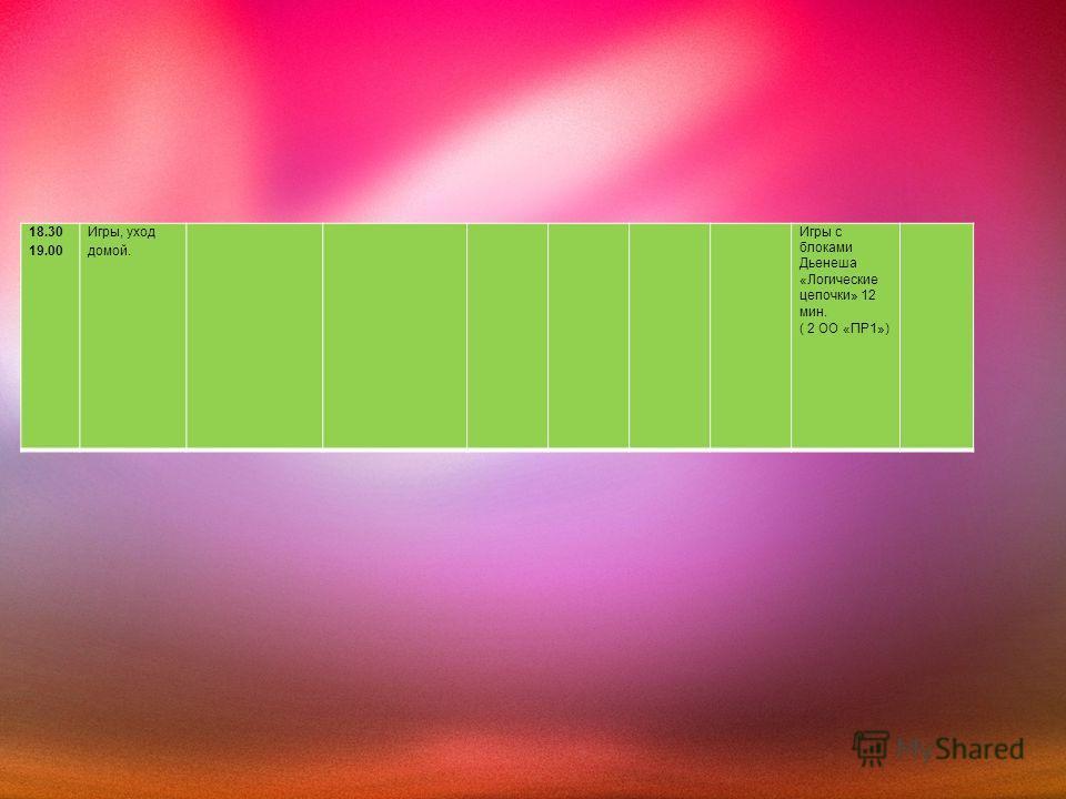 18.30 19.00 Игры, уход домой. Игры с блоками Дьенеша «Логические цепочки» 12 мин. ( 2 ОО «ПР1»)