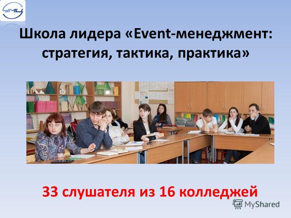 Школа лидера «Event-менеджмент: стратегия, тактика, практика» 33 слушателя из 16 колледжей
