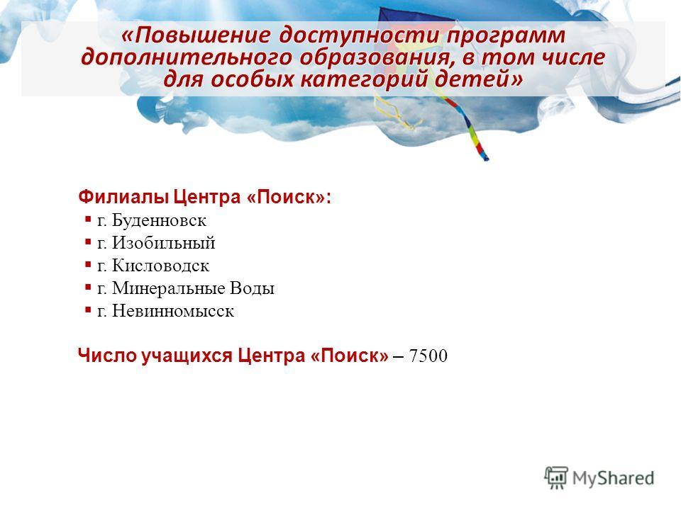 Филиалы Центра «Поиск»: г. Буденновск г. Изобильный г. Кисловодск г. Минеральные Воды г. Невинномысск Число учащихся Центра «Поиск» – 7500