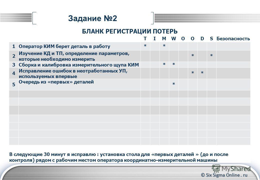 © Six Sigma Online. ru Задание 2 БЛАНК РЕГИСТРАЦИИ ПОТЕРЬ TIMWOODSБезопасность 1Оператор КИМ берет деталь в работу** 2 Изучение КД и ТП, определение параметров, которые необходимо измерить ** 3Сборка и калибровка измерительного щупа КИМ** 4 Исправлен