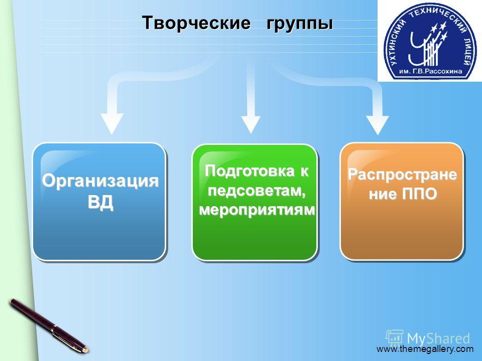 www.themegallery.com Творческие группы Организация ВД Подготовка к педсоветам, мероприятиям Распространение ППО