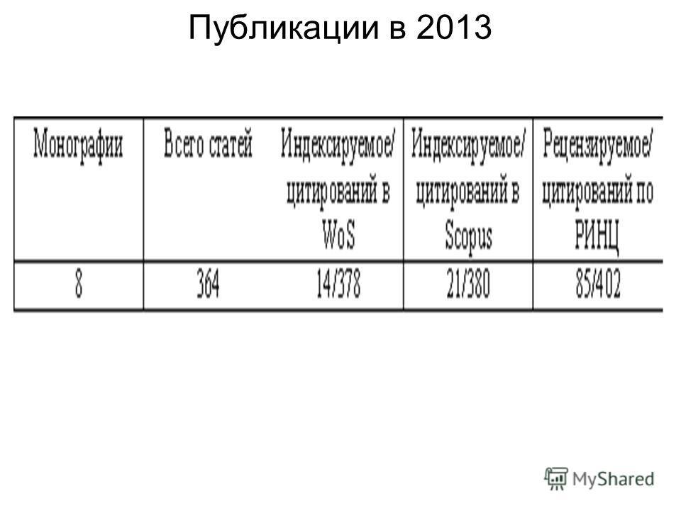 Публикации в 2013