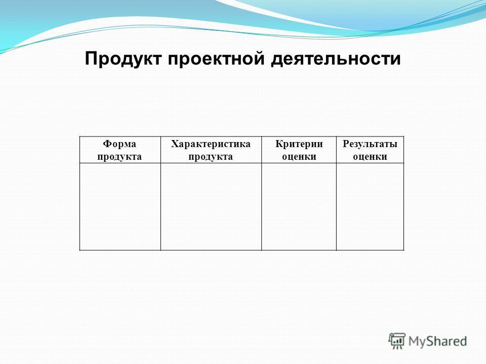 Форма продукта Характеристика продукта Критерии оценки Результаты оценки Продукт проектной деятельности