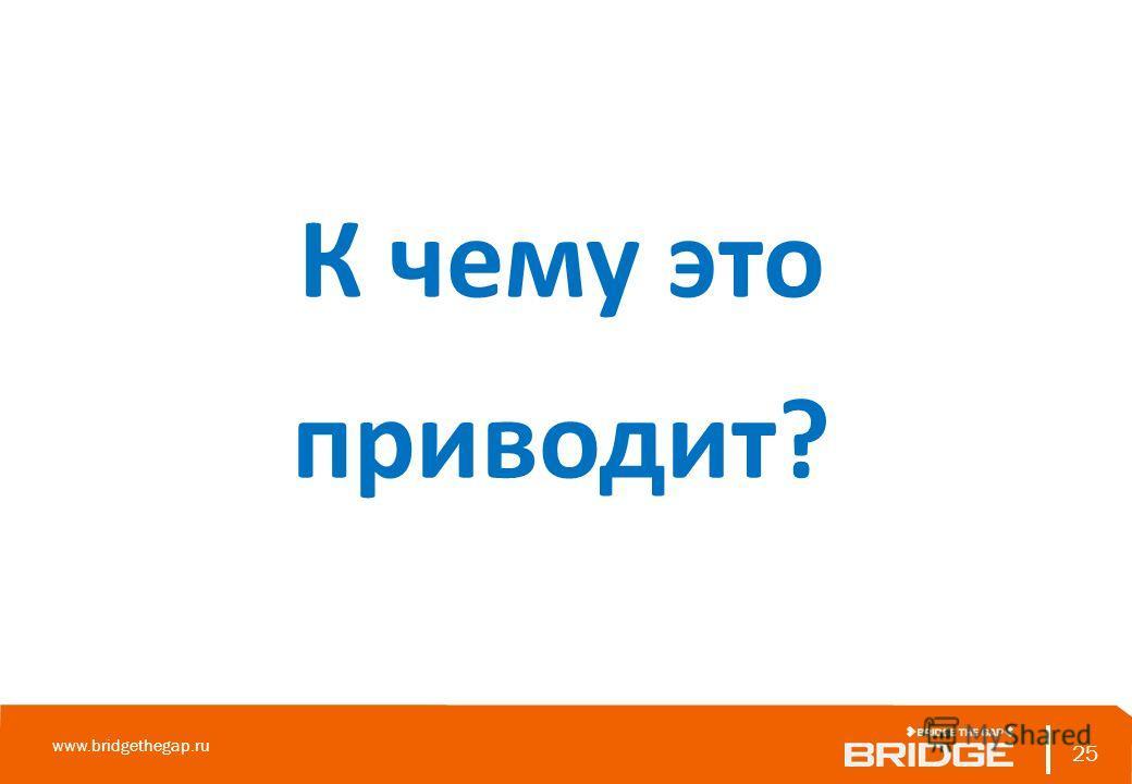 25 www.bridgethegap.ru 25 К чему это приводит?