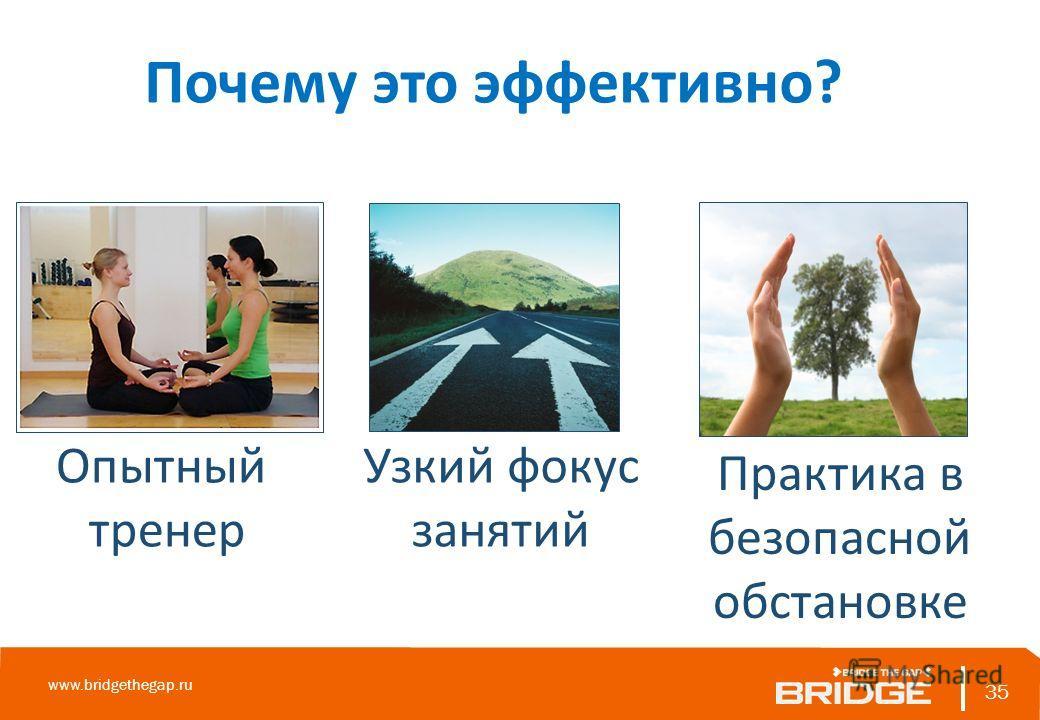 35 www.bridgethegap.ru 35 Почему это эффективно? Опытный тренер Практика в безопасной обстановке Узкий фокус занятий
