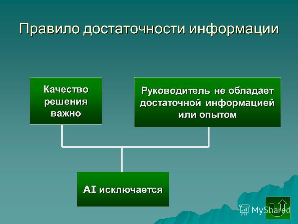 Правило достаточности информации Качестворешенияважно Руководитель не обладает достаточной информацией или опытом АI исключается