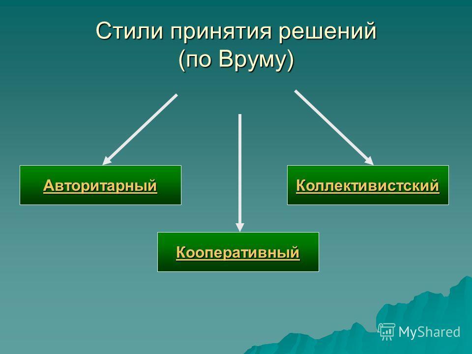 Стили принятия решений (по Вруму) Авторитарный Кооперативный Коллективистский