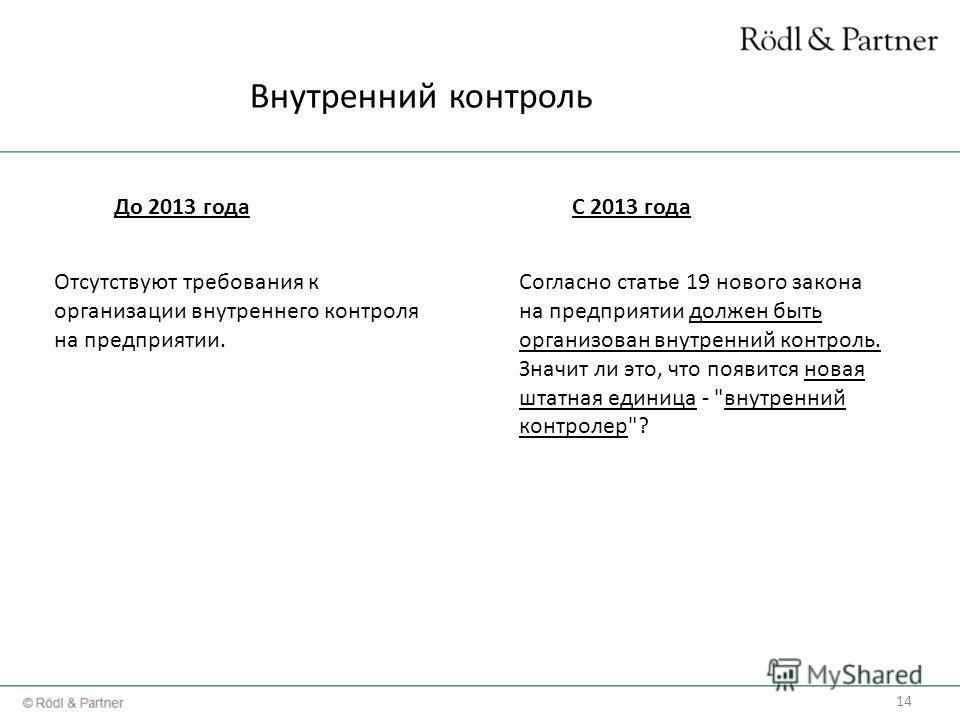 14 До 2013 годаС 2013 года Внутренний контроль Отсутствуют требования к организации внутреннего контроля на предприятии. Согласно статье 19 нового закона на предприятии должен быть организован внутренний контроль. Значит ли это, что появится новая шт