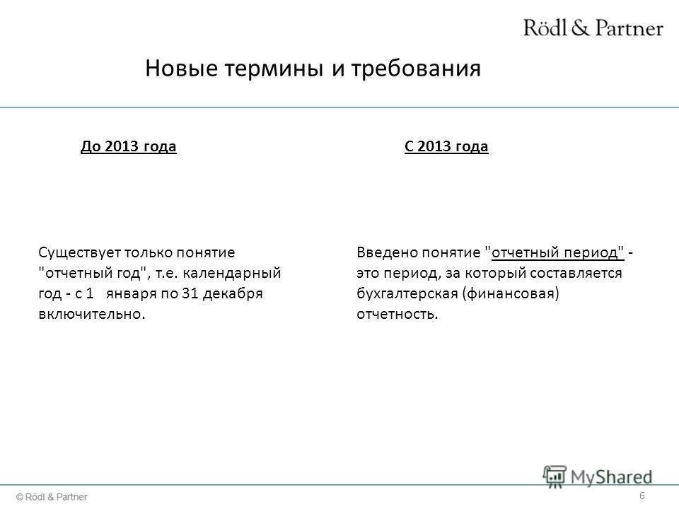 6 До 2013 годаС 2013 года Новые термины и требования Существует только понятие