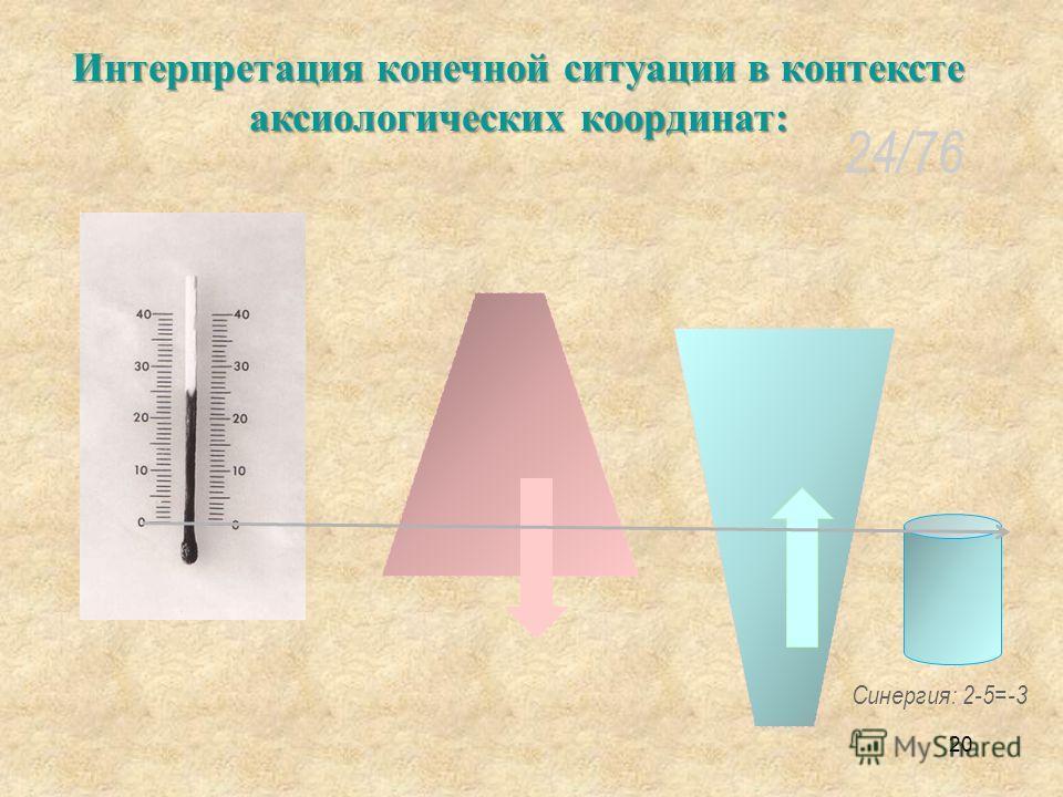Интерпретация конечной ситуации в контексте аксиологических координат: 20 24/76 Синергия: 2-5=-3